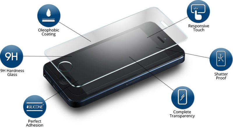 what is tempered glass - The Glass Guard -  iPhone/ iPad/ Samsung & more